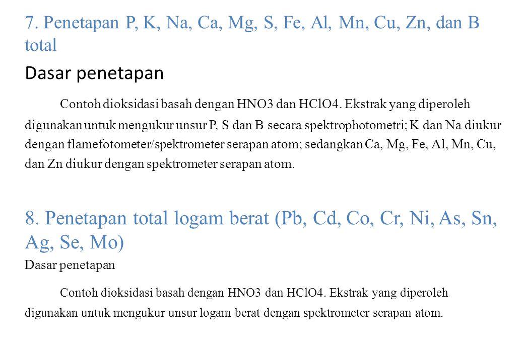 Contoh dioksidasi basah dengan HNO3 dan HClO4. Ekstrak yang diperoleh
