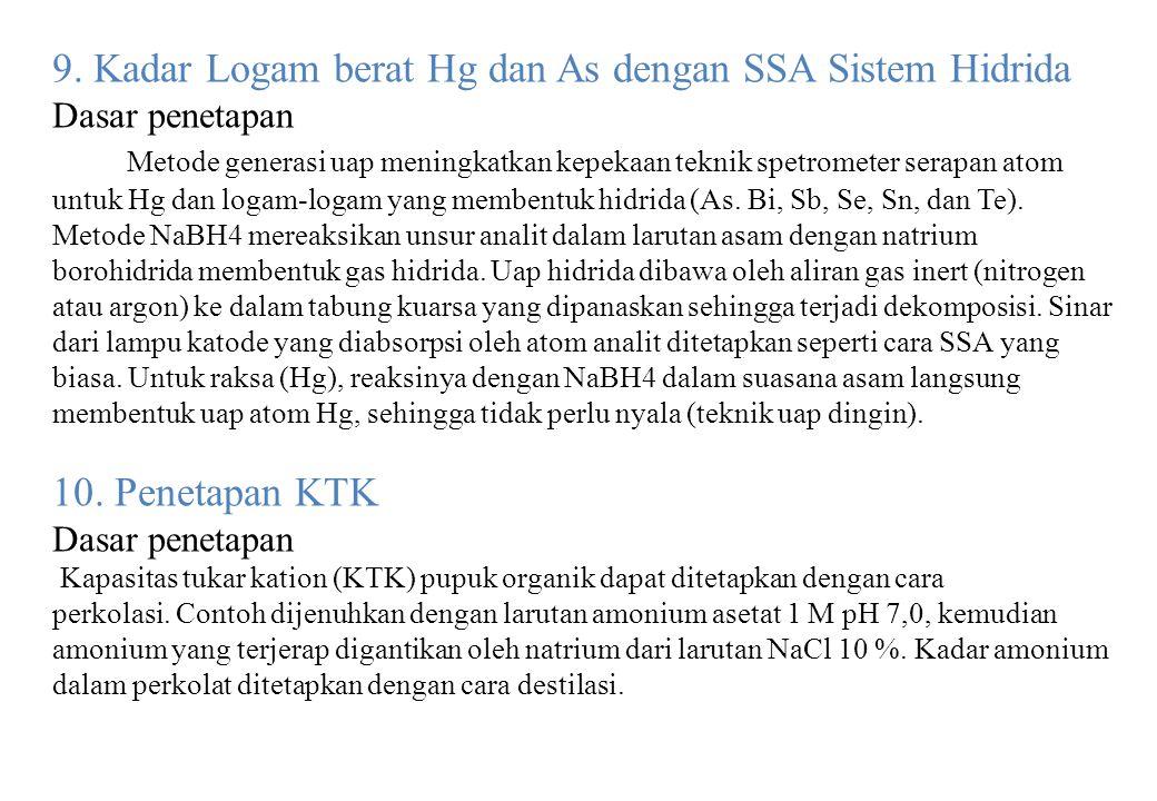 9. Kadar Logam berat Hg dan As dengan SSA Sistem Hidrida