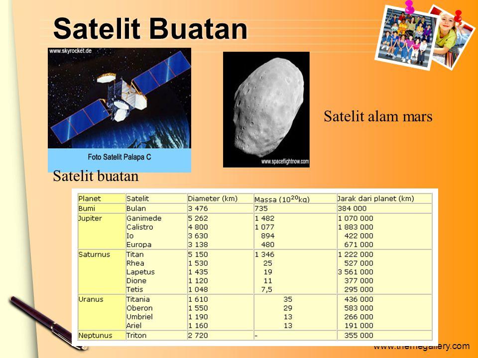 Satelit Buatan Satelit alam mars Satelit buatan