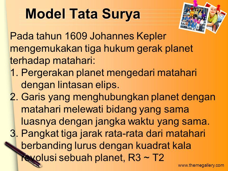 Model Tata Surya Pada tahun 1609 Johannes Kepler mengemukakan tiga hukum gerak planet terhadap matahari: