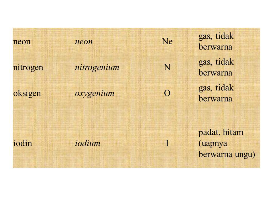 neon Ne. gas, tidak berwarna. nitrogen. nitrogenium. N. oksigen. oxygenium. O. iodin. iodium.