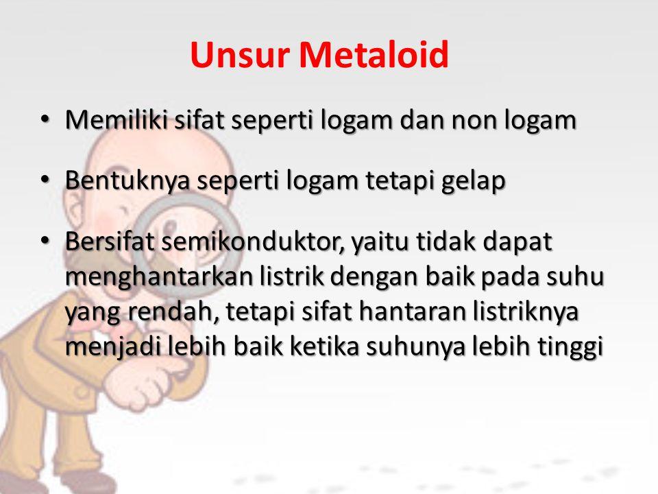 Unsur Metaloid Memiliki sifat seperti logam dan non logam