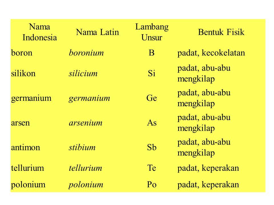Nama Indonesia Nama Latin. Lambang Unsur. Bentuk Fisik. boron. boronium. B. padat, kecokelatan.