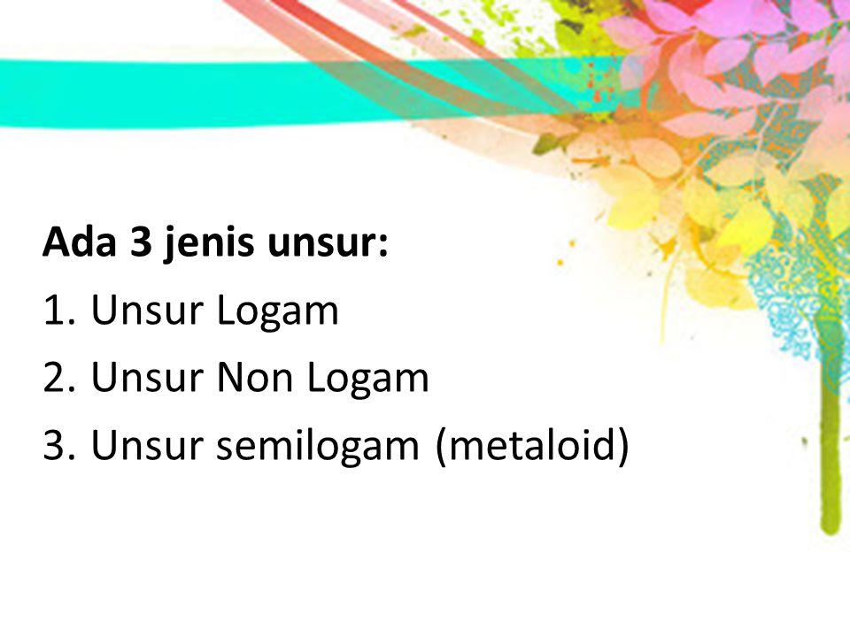 Ada 3 jenis unsur: Unsur Logam Unsur Non Logam Unsur semilogam (metaloid)