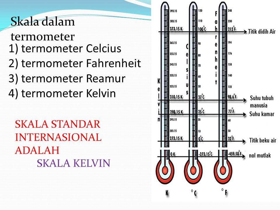 Skala dalam termometer