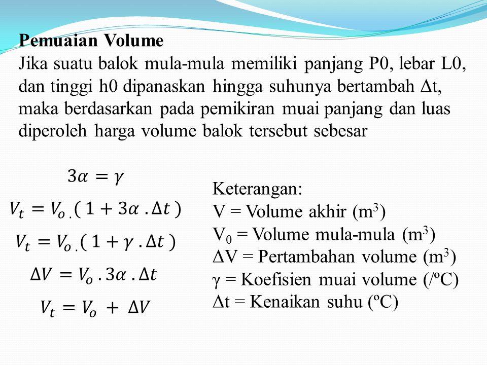 Pemuaian Volume Jika suatu balok mula-mula memiliki panjang P0, lebar L0, dan tinggi h0 dipanaskan hingga suhunya bertambah Δt, maka berdasarkan pada pemikiran muai panjang dan luas diperoleh harga volume balok tersebut sebesar