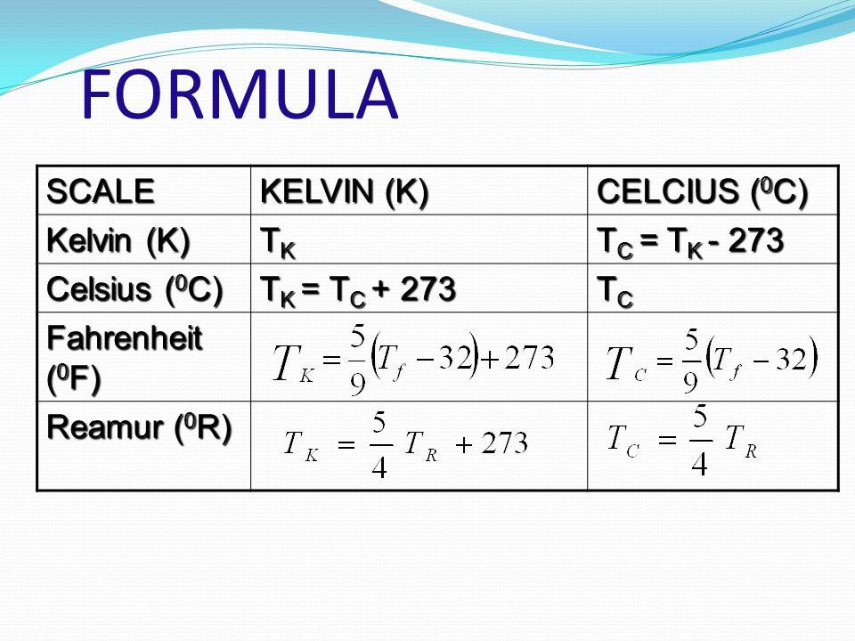 FORMULA SCALE KELVIN (K) CELCIUS (0C) Kelvin (K) TK TC = TK - 273