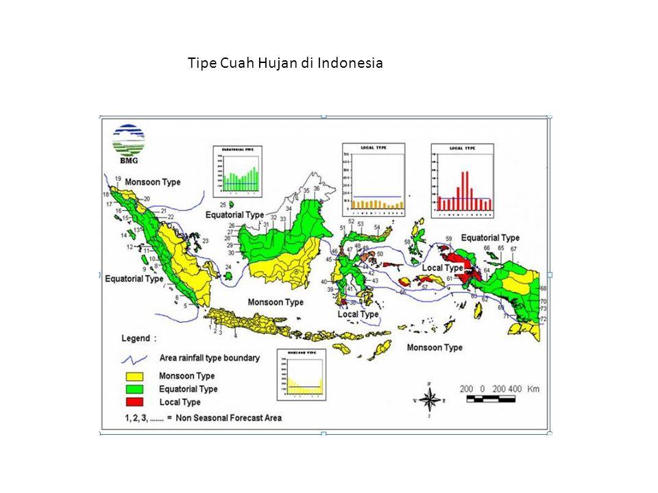 Tipe Cuah Hujan di Indonesia