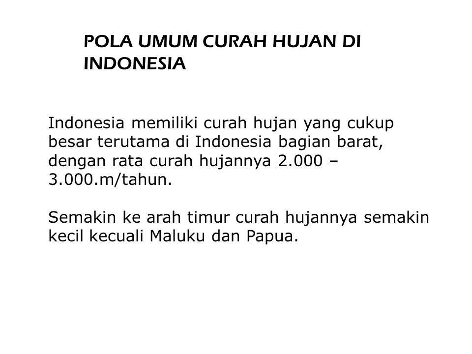 POLA UMUM CURAH HUJAN DI INDONESIA
