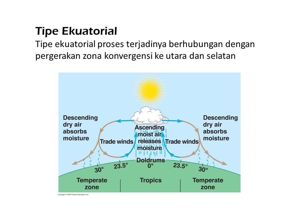 Tipe Ekuatorial Tipe ekuatorial proses terjadinya berhubungan dengan pergerakan zona konvergensi ke utara dan selatan.