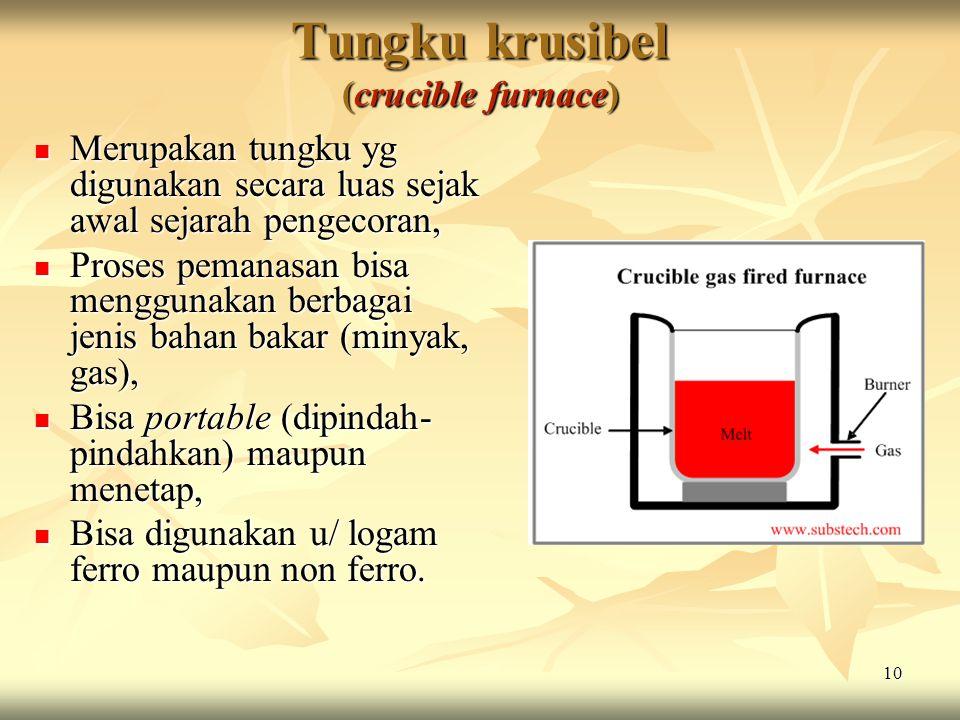 Tungku krusibel (crucible furnace)