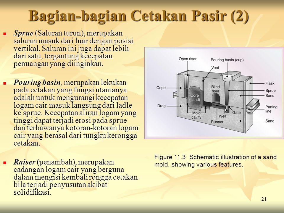 Bagian-bagian Cetakan Pasir (2)