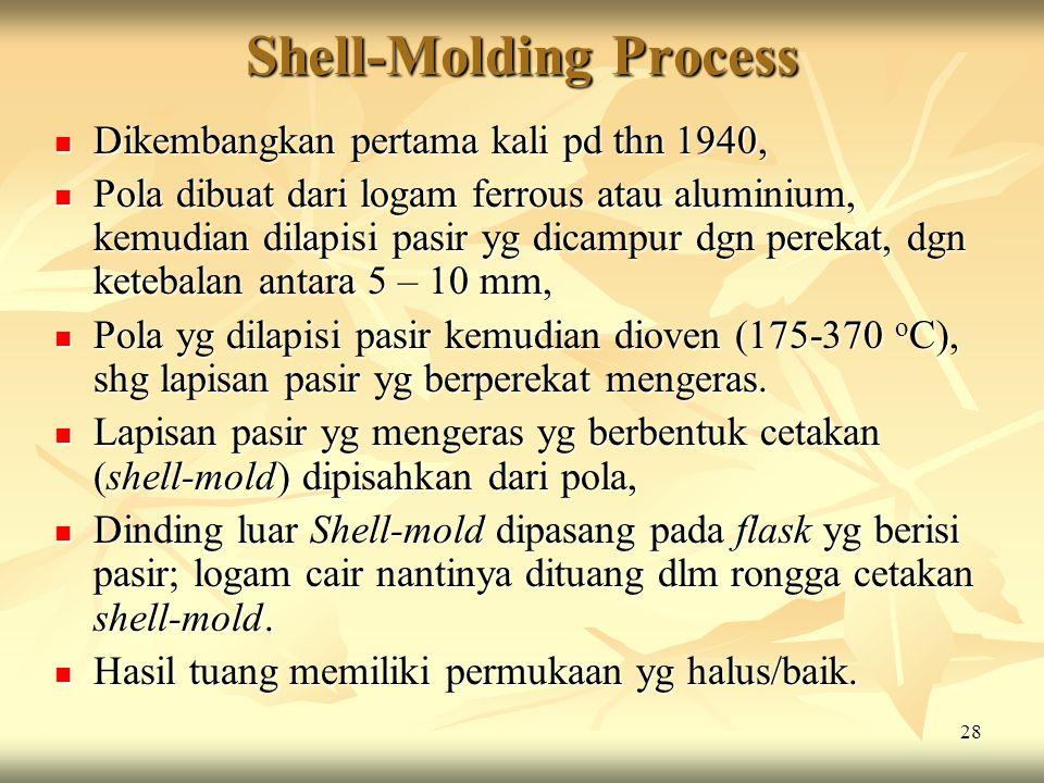 Shell-Molding Process