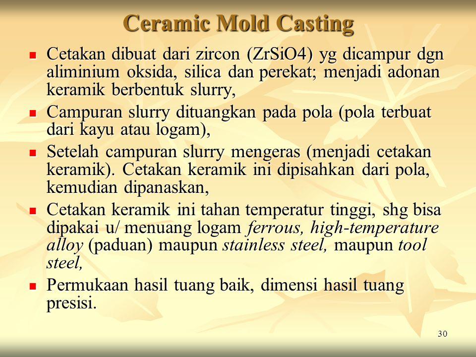 Ceramic Mold Casting