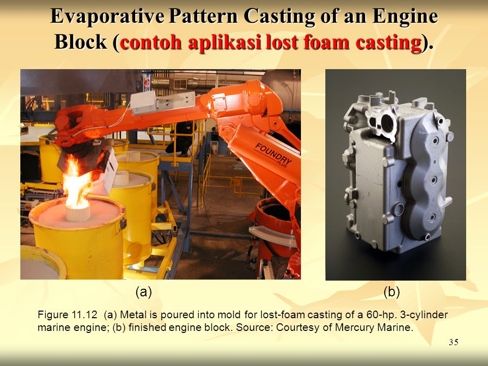 Evaporative Pattern Casting of an Engine Block (contoh aplikasi lost foam casting).