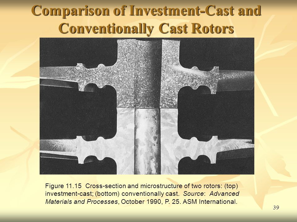 Comparison of Investment-Cast and Conventionally Cast Rotors