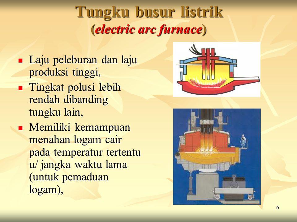 Tungku busur listrik (electric arc furnace)