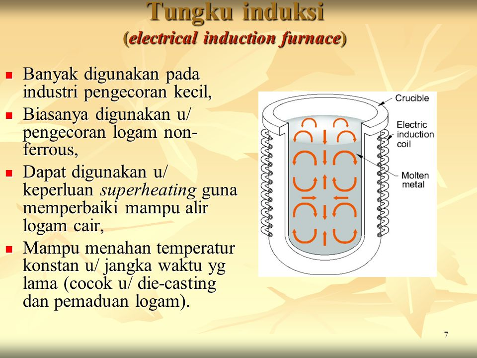 Tungku induksi (electrical induction furnace)