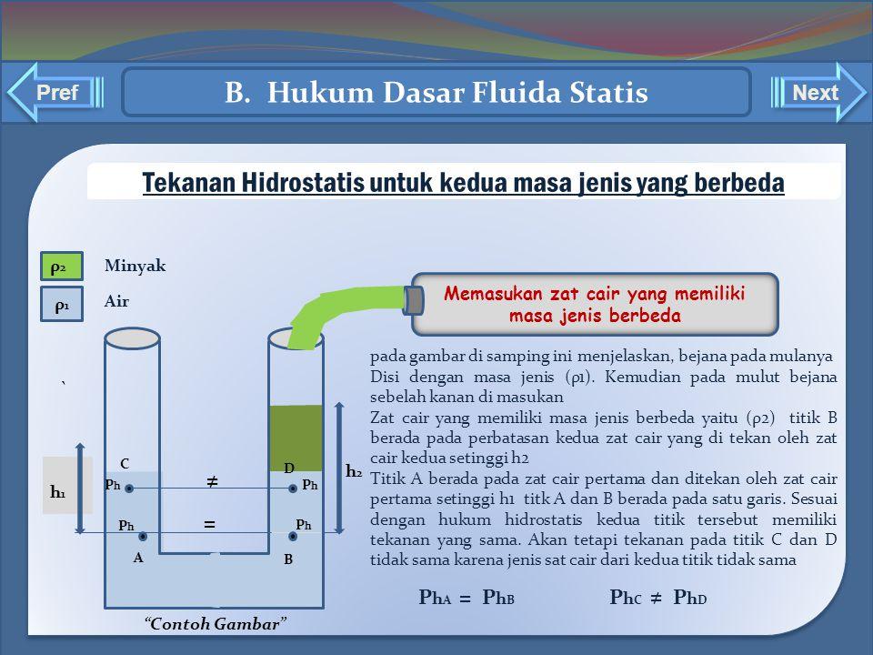 B. Hukum Dasar Fluida Statis Memasukan zat cair yang memiliki