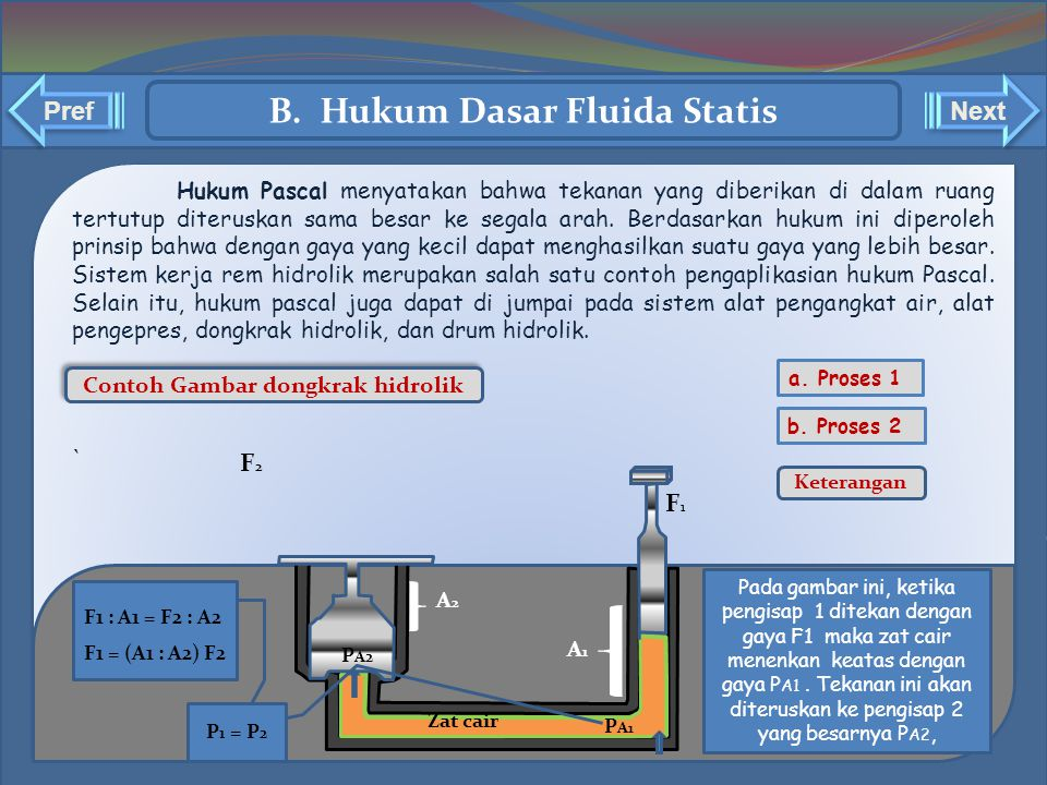 B. Hukum Dasar Fluida Statis Contoh Gambar dongkrak hidrolik