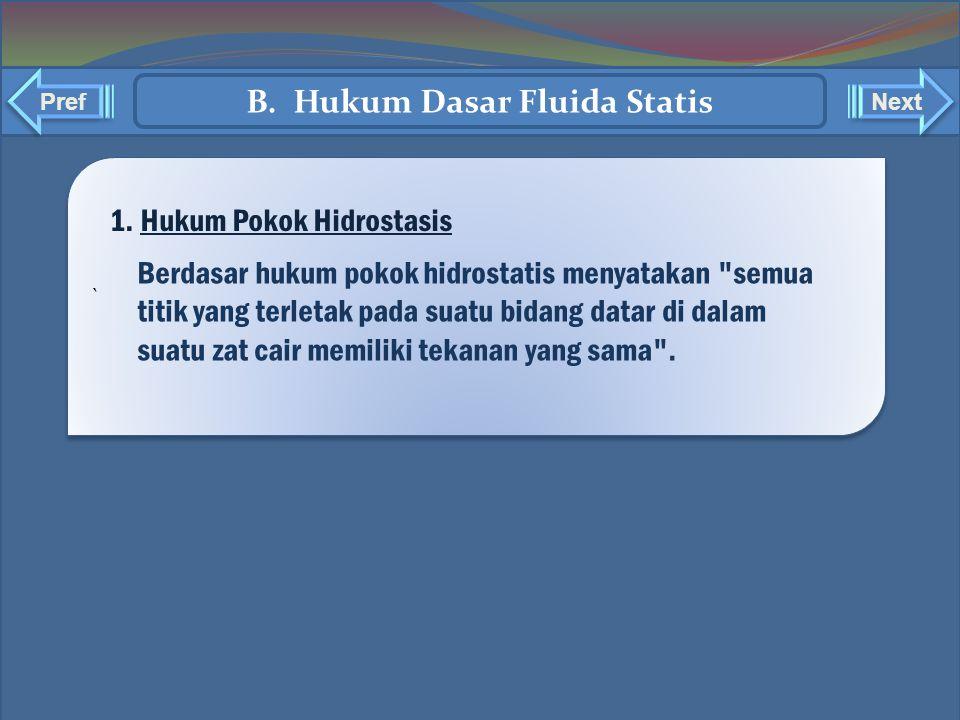 B. Hukum Dasar Fluida Statis