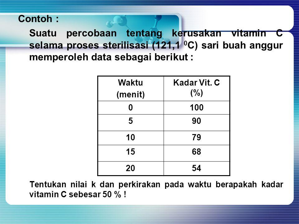 Contoh : Suatu percobaan tentang kerusakan vitamin C selama proses sterilisasi (121,1 0C) sari buah anggur memperoleh data sebagai berikut :