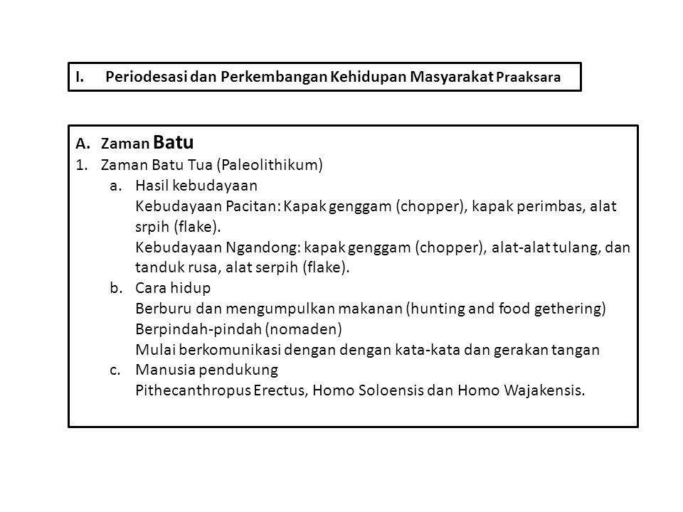 Periodesasi dan Perkembangan Kehidupan Masyarakat Praaksara