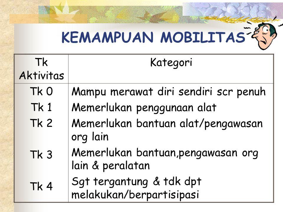 KEMAMPUAN MOBILITAS Tk Aktivitas Kategori Tk 0 Tk 1 Tk 2 Tk 3 Tk 4