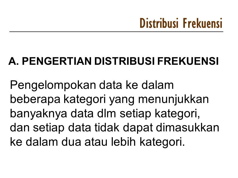 Distribusi Frekuensi A. PENGERTIAN DISTRIBUSI FREKUENSI.