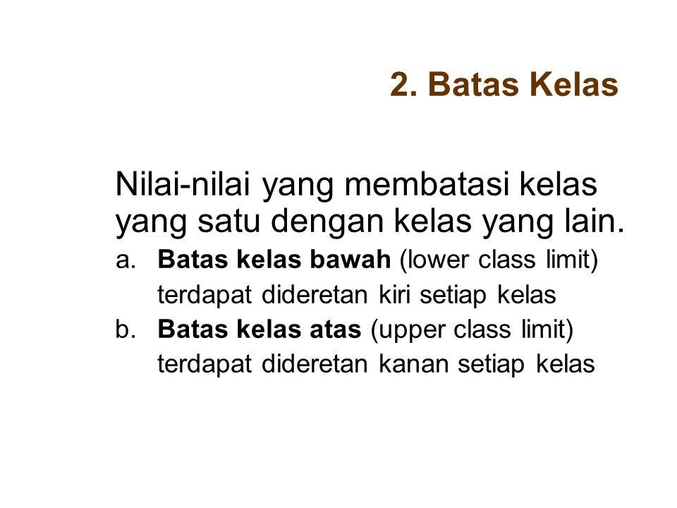 2. Batas Kelas
