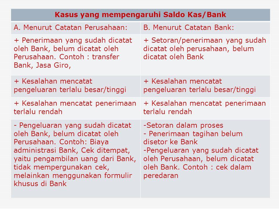 Kasus yang mempengaruhi Saldo Kas/Bank