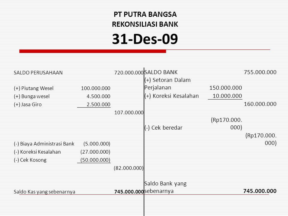 31-Des-09 PT PUTRA BANGSA REKONSILIASI BANK SALDO BANK 755.000.000