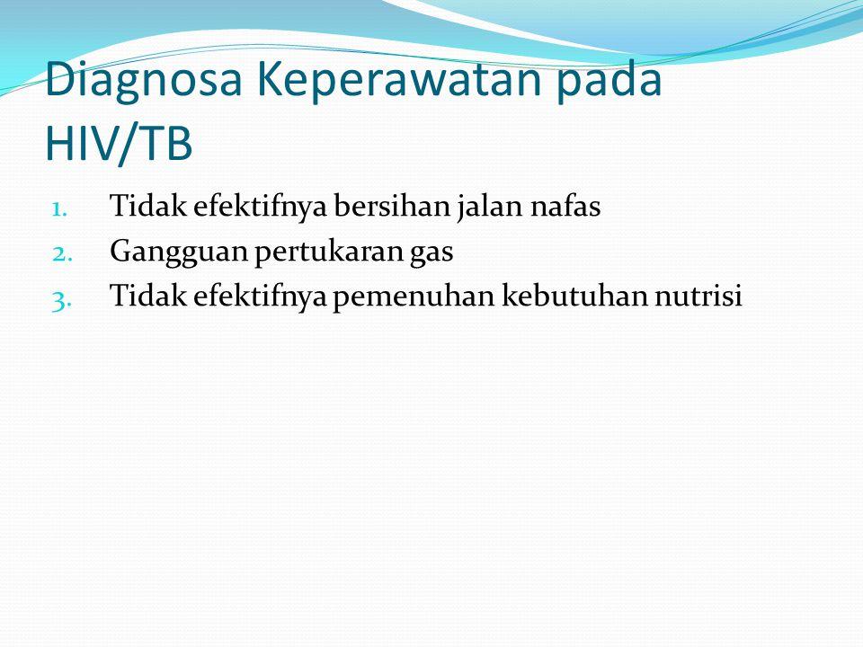 Diagnosa Keperawatan pada HIV/TB