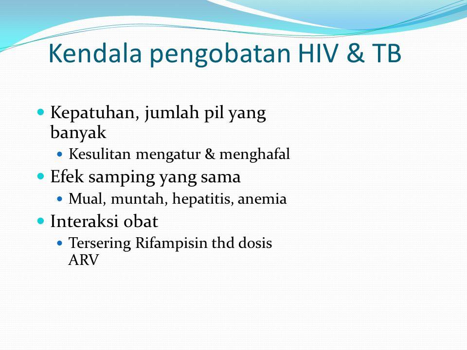 Kendala pengobatan HIV & TB