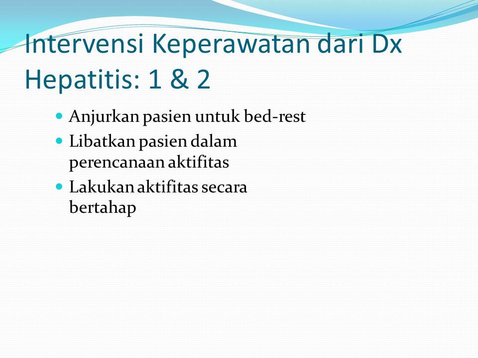 Intervensi Keperawatan dari Dx Hepatitis: 1 & 2