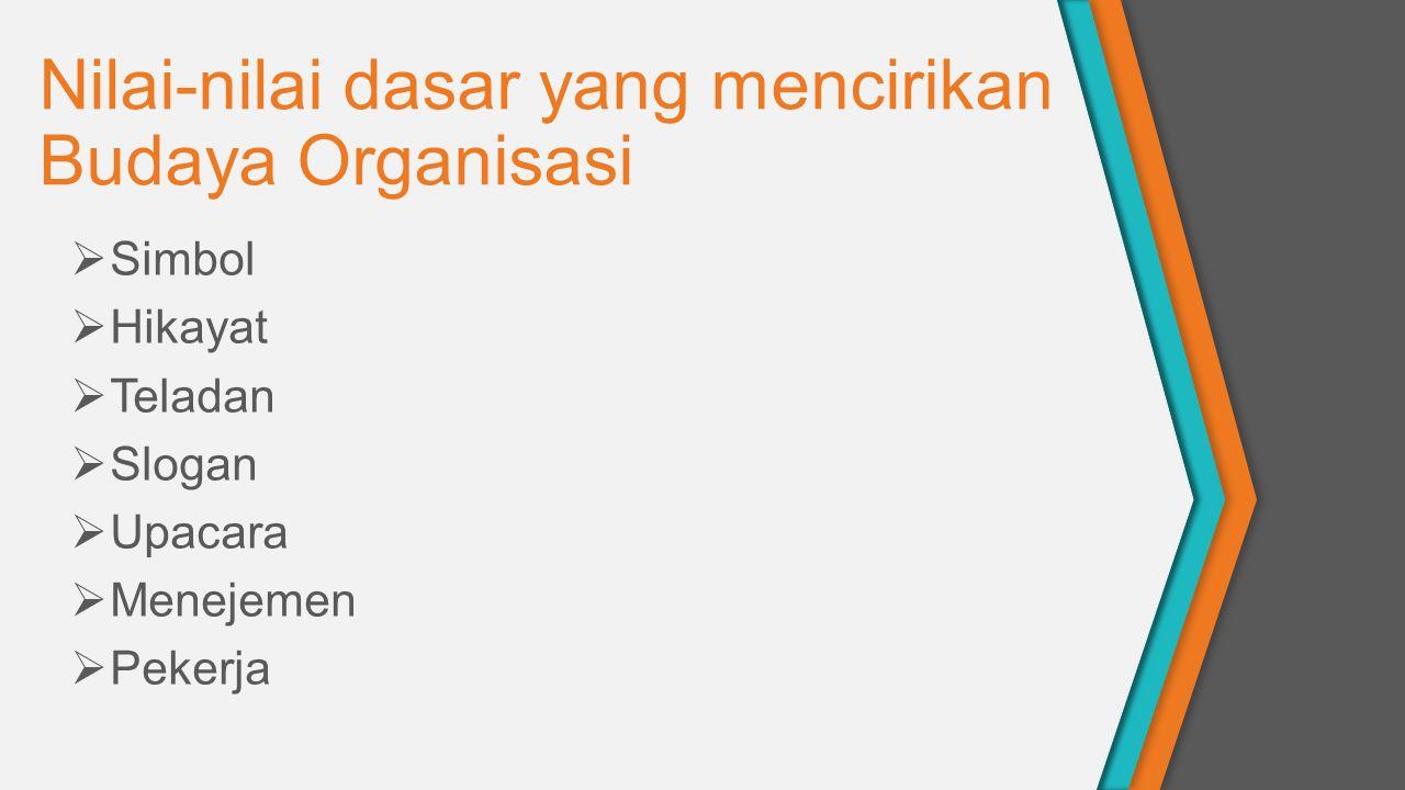 Nilai-nilai dasar yang mencirikan Budaya Organisasi
