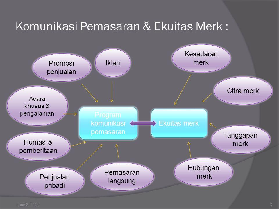 Komunikasi Pemasaran & Ekuitas Merk :