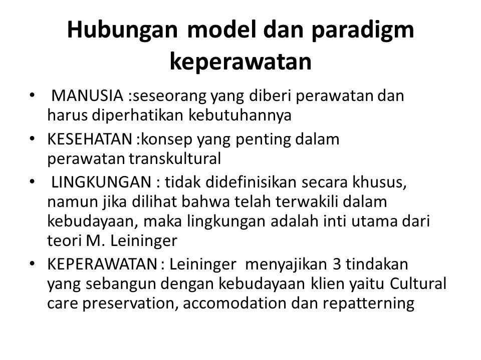 Hubungan model dan paradigm keperawatan
