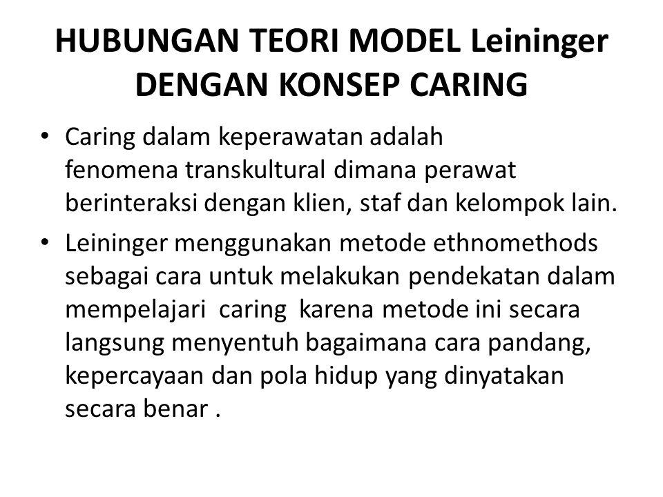 HUBUNGAN TEORI MODEL Leininger DENGAN KONSEP CARING