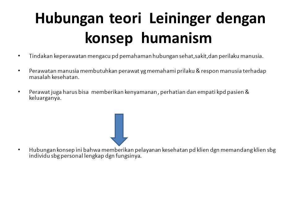 Hubungan teori Leininger dengan konsep humanism