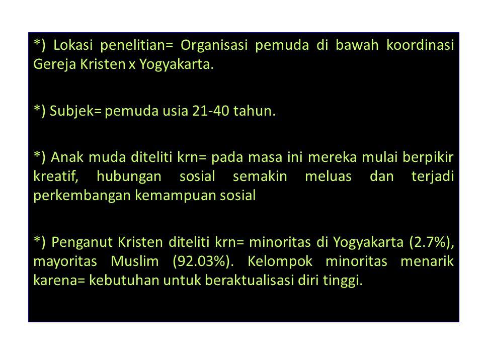 *) Lokasi penelitian= Organisasi pemuda di bawah koordinasi Gereja Kristen x Yogyakarta.