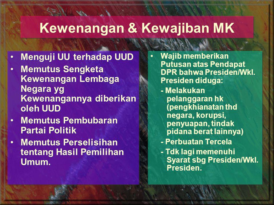 Kewenangan & Kewajiban MK
