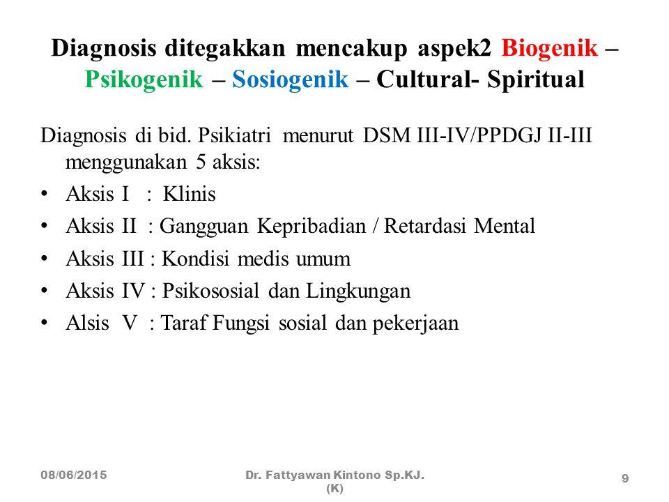 Dr. Fattyawan Kintono Sp.KJ. (K)