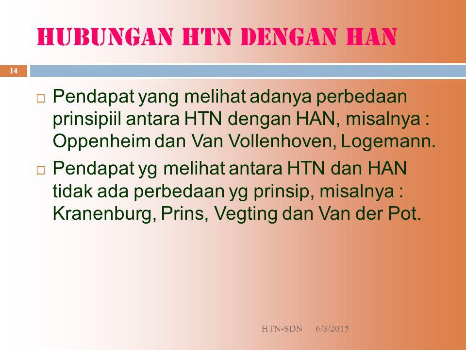 Hubungan HTN dengan HAN