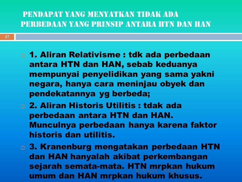 Pendapat yang Menyatkan Tidak Ada Perbedaan yang Prinsip antara HTN dan HAN