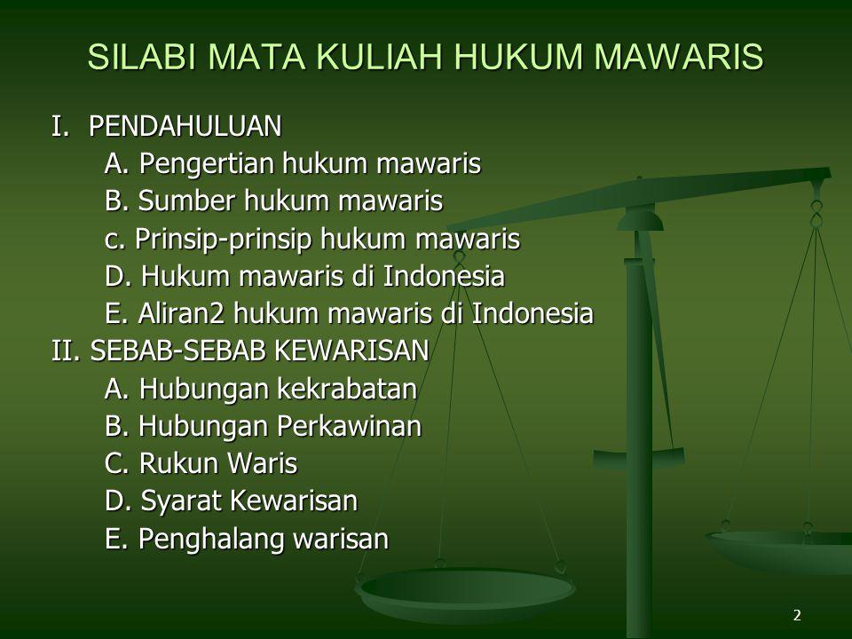 SILABI MATA KULIAH HUKUM MAWARIS
