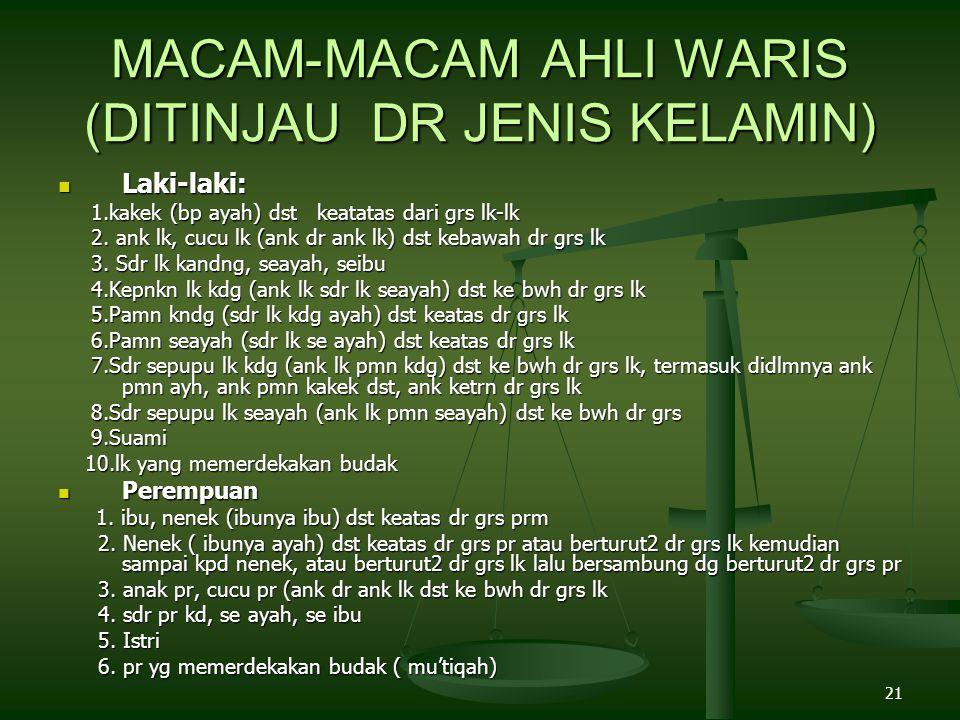 MACAM-MACAM AHLI WARIS (DITINJAU DR JENIS KELAMIN)