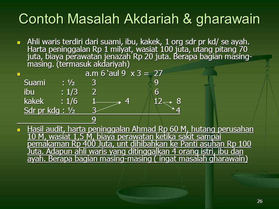 Contoh Masalah Akdariah & gharawain