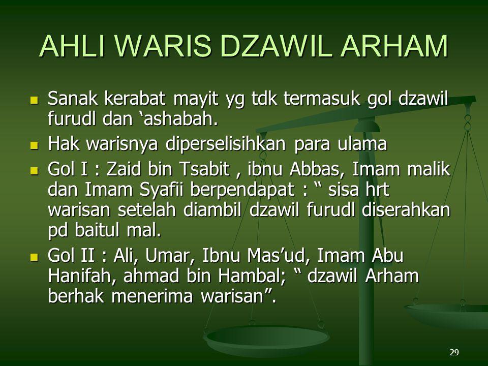 AHLI WARIS DZAWIL ARHAM