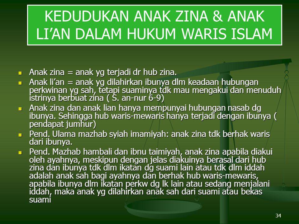 KEDUDUKAN ANAK ZINA & ANAK LI'AN DALAM HUKUM WARIS ISLAM